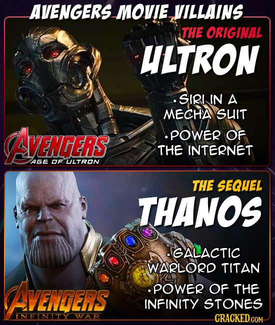 AVENGERS MOVIE VILLAINS THE ORIGINAL ULTRON SIRI IN A MECHA SUIT AVENGERS POWER OF THE INTERNET AGE DF ULTRON THE SEQUEL THANOS GALACTIC WARLORD TITAN