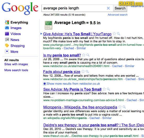 Google CRACKED. HOM Instant'is average penis length Search About 47.000 resuts (0.16 seconds) Advanced search Everything Average Length 9.5 in Images