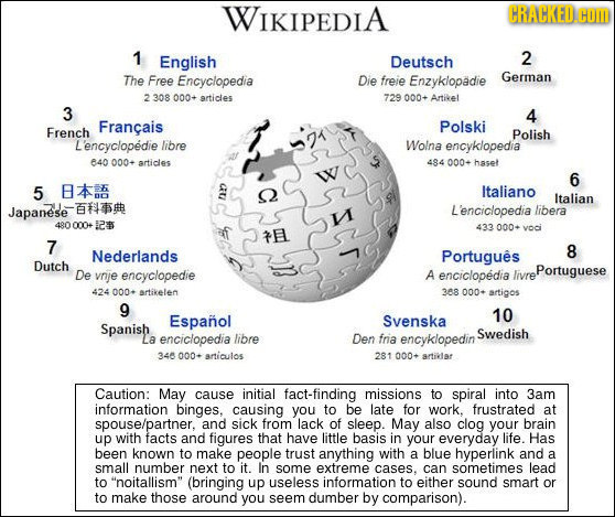 WIKIPEDIA CRACKED.C COM 1 English Deutsch 2 The Free Encyclopedia Die freie Enzyklopadie German 2308 000+ articles 729 000+ Artivel 3 4 Francais Polsk