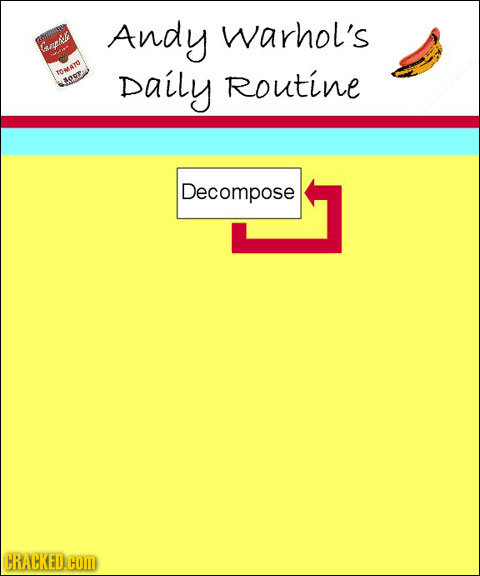 Andy warhol's Grph TOMAY Daily Routine u: Decompose CRACKED.CON