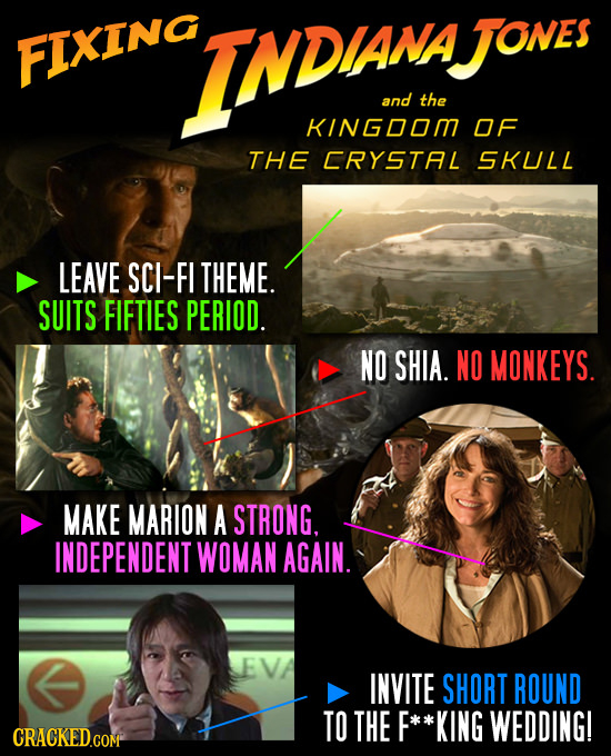 INDANS Jjones FIXING and the KINGOOM OF THE CRYSTAL SKULL LEAVE SCI-FI THEME. SUITS FIFTIES PERIOD. NO SHIA. NO MONKEYS. MAKE MARION A STRONG. INDEPEN
