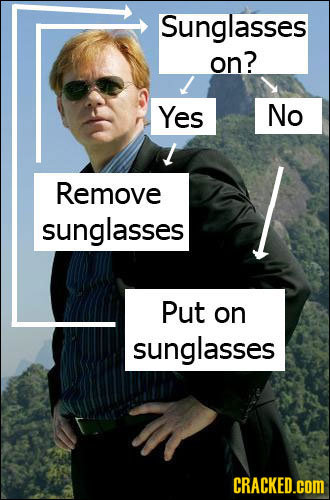Sunglasses on? Yes No I Remove sunglasses Put on sunglasses CRACKED.COM