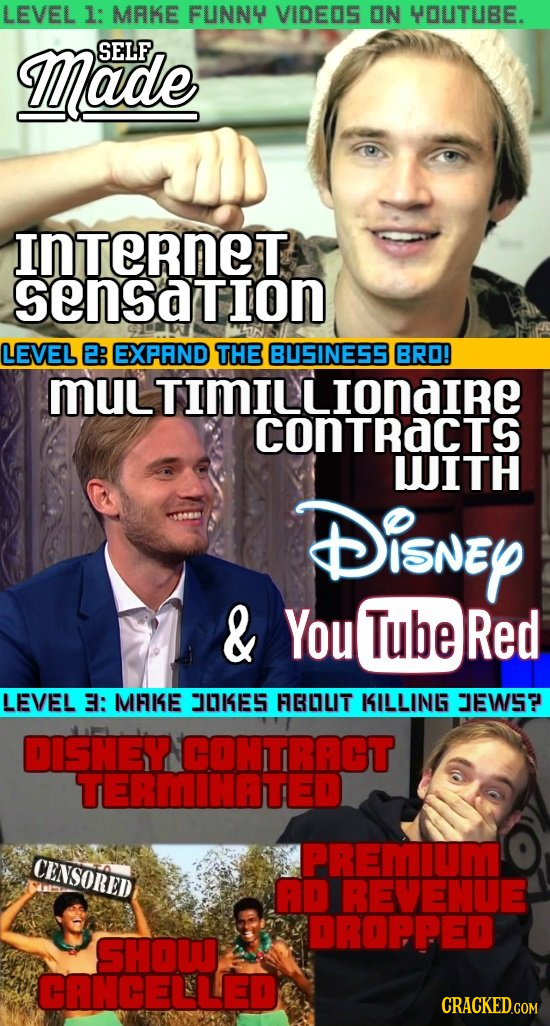 LEVEL 1: MAIKE FUNNY VIDEOS ON youTUBE. Made SELF InTeRneT sensation LEVEL : EXPAND THE BUSINES5 BRO! Mul TIMILLIONDIRE COnTRaCTS WUITH DiSNEY & You T