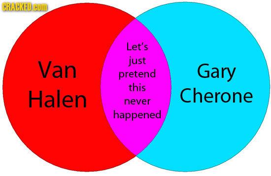 CRACKED COM Let's Van just pretend Gary this Halen Cherone never happened