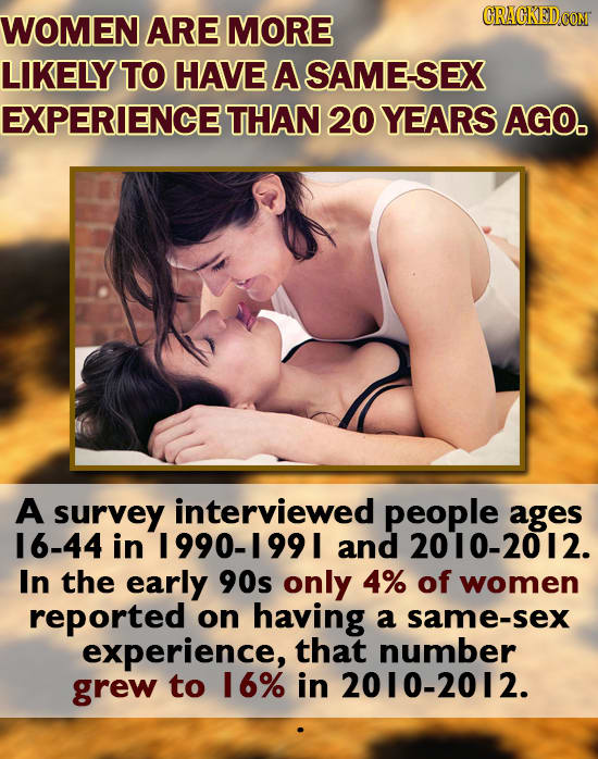 Sex Then And Now: 19 By-The-Numbers Comparisons