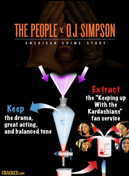 THE PEOPLE V. O.J SIMPSON AMERICAN CRIME STORY Extract the Keeping up With the Keep Kardashians the drama, fan service great acting, 125ml and balan