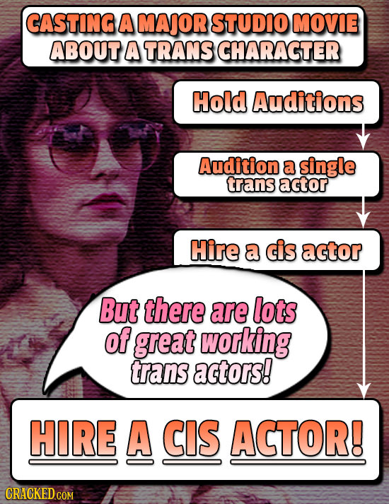 CASTING A MAJOR STUDIO MOVIE ABOUT A TRANS CHARACTER Hold Auditions Audition a single trans actor Hire a cis actor But there are lots of great working
