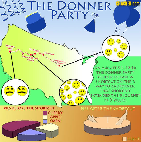 THE DONNER CRACKED.COM PARTY MA Suttet's Fort F Bvid ges tor taramnie Greot Sait Desert iake indegrudence, ON AUGUST 31, 1846 THE DONNER PARTY DECIDED