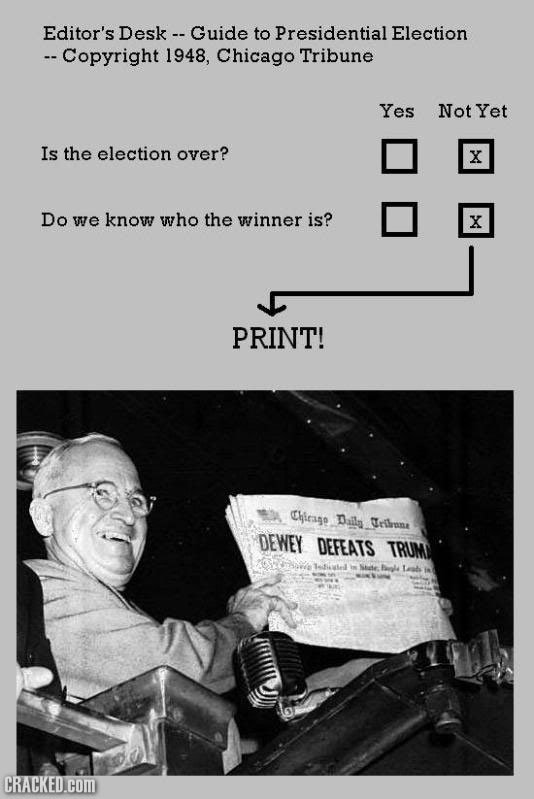 Editor's Desk - Guide to Presidential Election -- Copyright 1948, Chicago Tribune Yes Not Yet Is the election over? X Do we know who the winner is? X