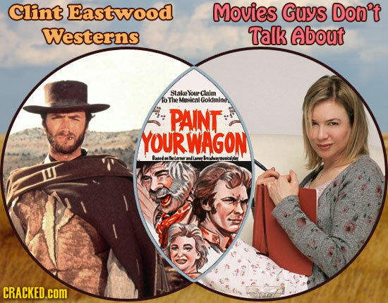 Clint Eastwood Movies Guys Don't Westerns Talk About Stakel Your Claim To TheMesicall Goldmine PAINT YOURWAGON Basede telerner randlemea yevricipley C