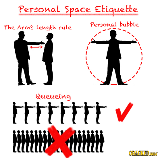 Personal Space Etiguette Personal bubble The Arm's Length rule Queueing Httht V Al wL CRACKEDCON
