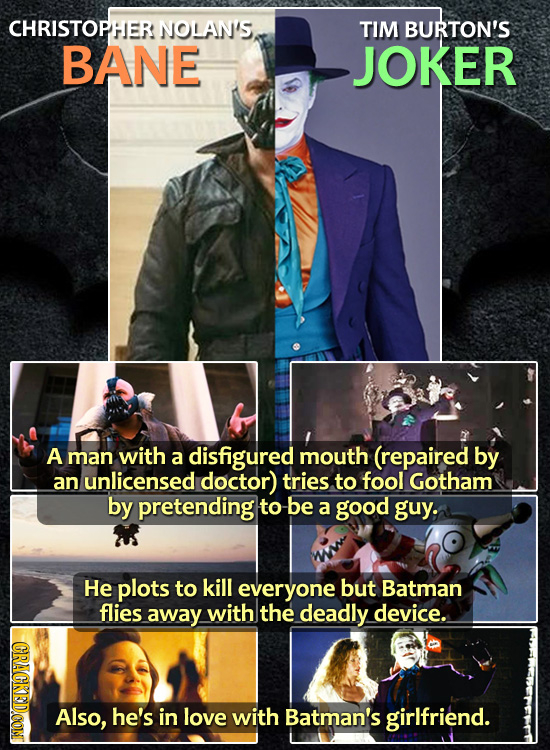 CHRISTOPHER NOLAN'S TIM BURTON'S BANE JOKER A man with a disfigured mouth (repaired by an unlicensed doctor) tries to fool Gotham by pretending to -be