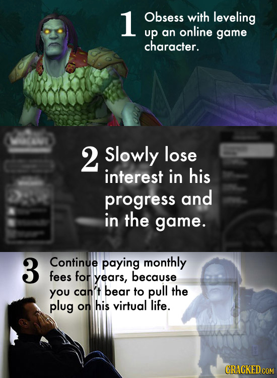 1 Obsess with leveling up online an game character. MAAN 2 Slowly lose interest in his progress and in the game. 3 Continue paying monthly fees for ye