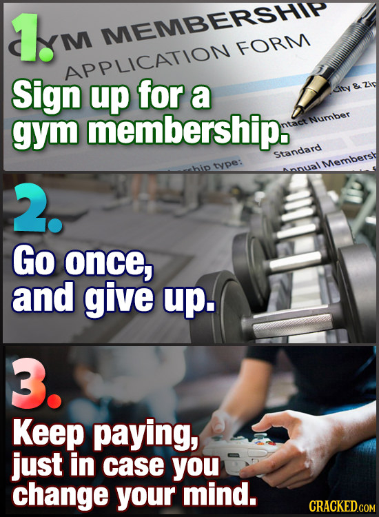 1.n MEMBERSHIP FORM APPLICATION Sign up for a & Zi City gym membership. Number ntact Standard type: Membersh Aanual 2. Go once, and give up. 3. Keep p