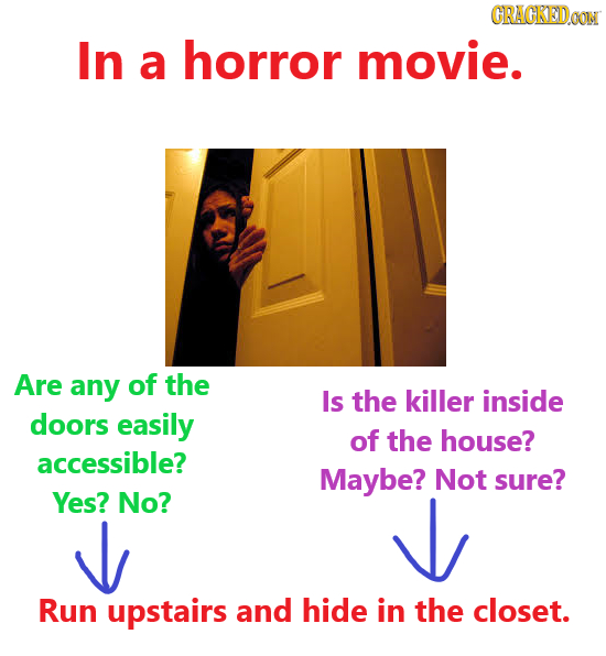 GRAGKEDCON In a horror movie. Are any of the Is the killer inside doors easily of the house? accessible? Maybe? Not sure? Yes? No? Run upstairs and hi