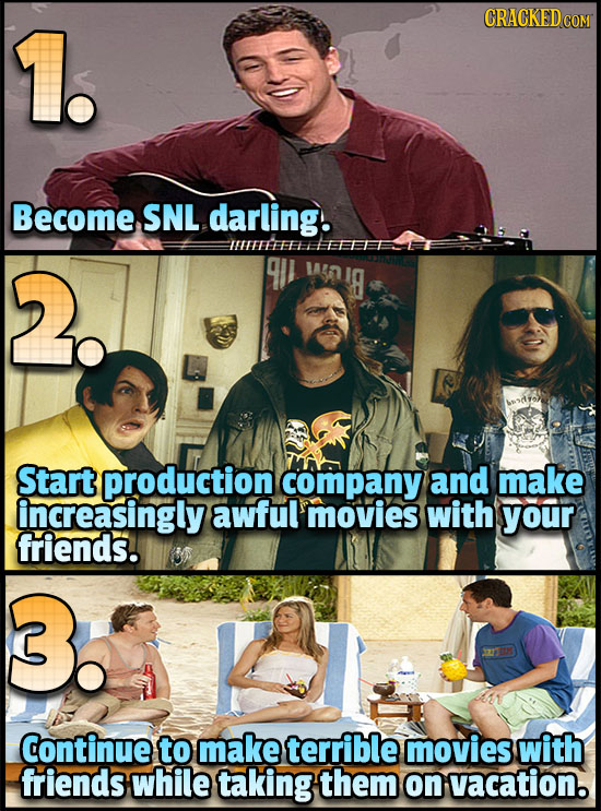 1. CRACKEDcO Become, SNL darling. ILFFFFEEEEF 2. 9 M60IG Start production company and make increasingly awful movies with your friends. 3. Continue to
