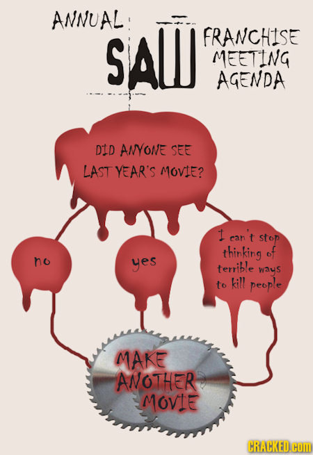ANNUAL SAW FRANCHISE MEETING AGENDA DID ANYONE SEE LAST YEAR'S MOVIE? 1 can't stop thinking of ho yes terrible ways to kill people MAKE ANOTHER MOVIE