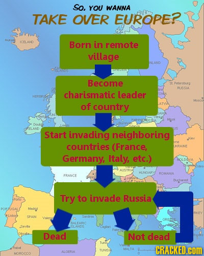So, YOU WANNA TAKE OVER EUROPE? ICBAND Born in remote village INAND afne Become 31 Petessburg RUSSEA charismatic leader HEEERIS of country Mpk rLAND S