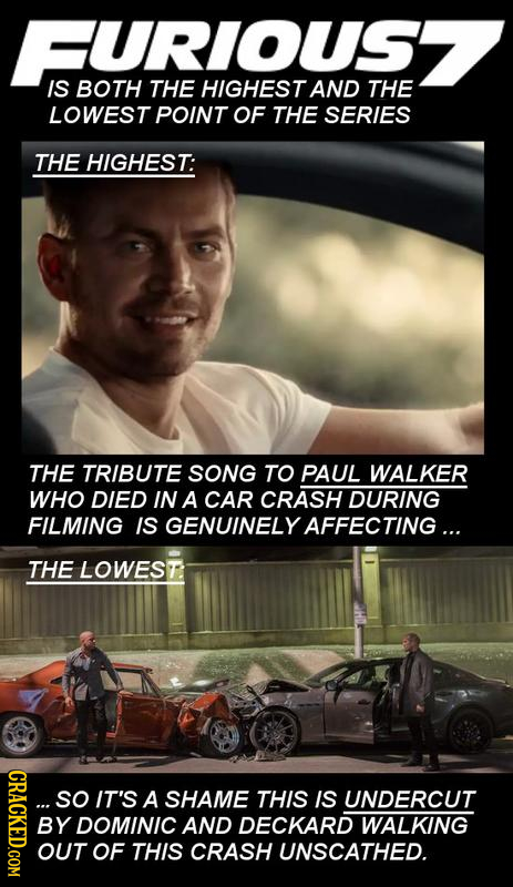 FURIOUSZ IS BOTH THE HIGHEST AND THE LOWEST POINT OF THE SERIES THE HIGHEST: THE TRIBUTE SONG TO PAUL WALKER WHO DIED IN A CAR CRASH DURING FILMING IS
