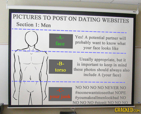 PICTURES TO POST ON DATING WEBSITES Section 1: Men -A- Yes! A potential partner will face probably want to know what your face looks like Usually appr
