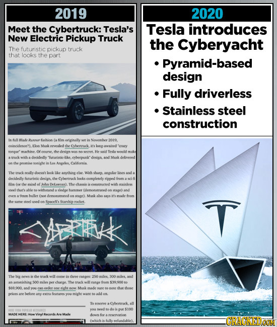 2019 2020 Meet the Cybertruck: Tesla's Tesla introduces New Electric Pickup Truck the Cyberyacht The futuristic pickup truck that looks the part Pyram