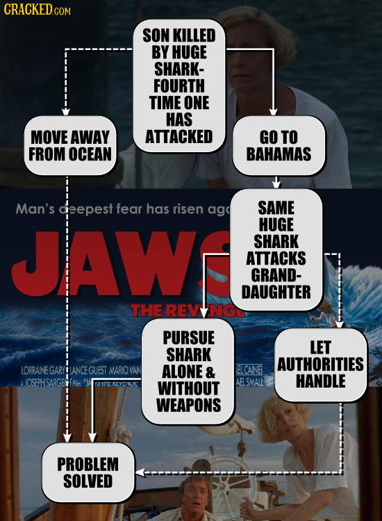 CRACKED SON KILLED BY HUGE SHARK- FOURTH TIME ONE HAS MOVE AWAY ATTACKED GO TO FROM OCEAN BAHAMAS Man's deepest fear has risen SAME ago JAW HUGE SHARK