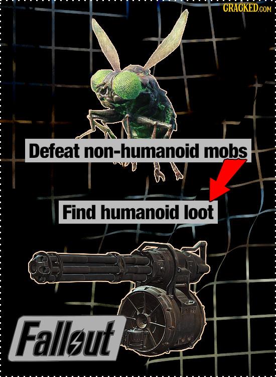 Defeat non-humanoid mobs Find humanoid loot Fallaut