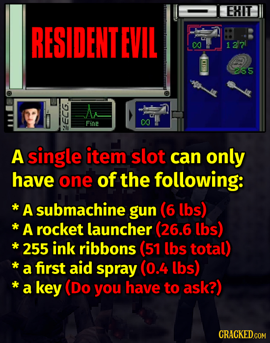 EKIT RESIDENT EVIL c 1271 ol 255 Fine CA A single item slot can only have one of the following: A submachine gun (6 lbs) A rocket launcher (26.6 lbs)
