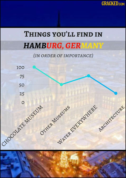 21 Charts To Answer The Question, 'Where Are You From?'