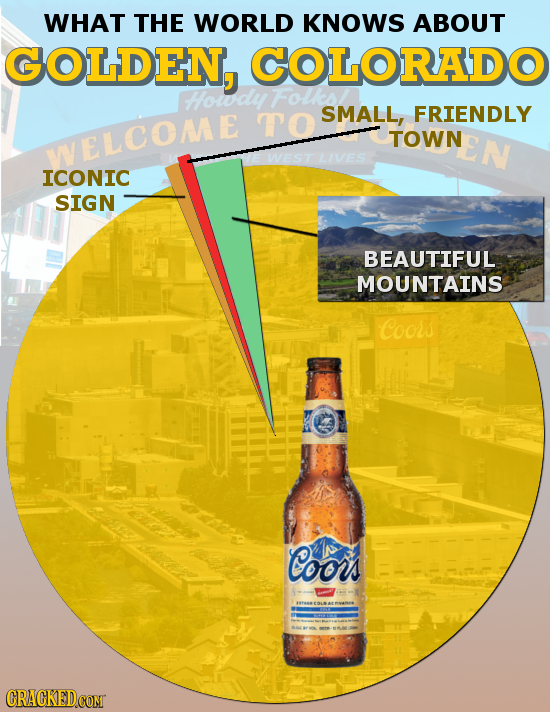 WHAT THE WORLD KNOWS ABOUT GOLDEN, COLORADO Howdy Folka. TO SMALL, FRIENDLY TOWN WELCOME ICONIC SIGN BEAUTIFUL MOUNTAINS Coous Coors CRACKED COMT
