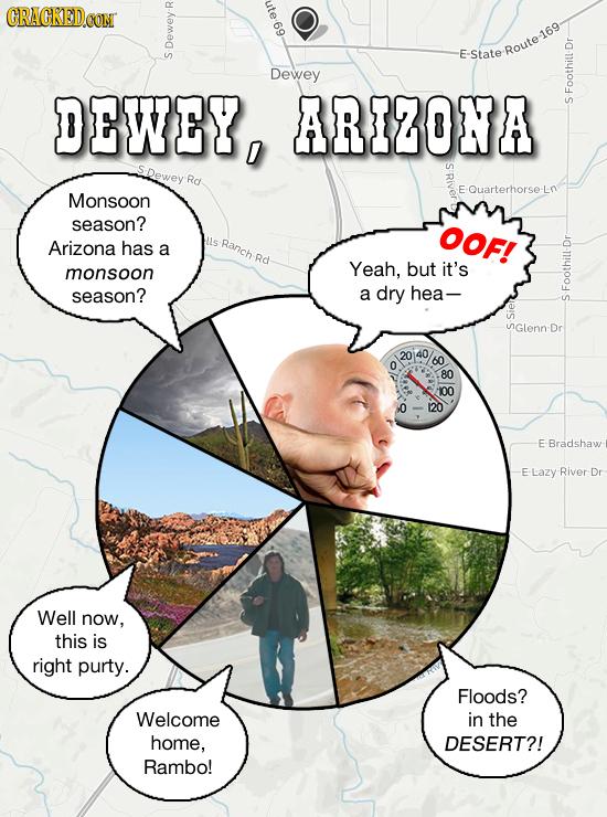 CRACKEDCON 69 Dew E Route u -State Dr Dewey DEWEY, ARIZONA FOO SDewey Rd iver E Quarterhorse-Ln Monsoon season? OOF! Arizona has Ranch a Rd monsoon Ye