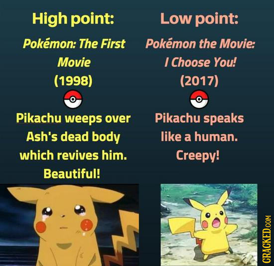 High point: Low point: pokemon: The First Pokemon the Movie: Movie I Choose You! (1998) (2017) Pikachu Weeps over Pikachu speaks Ash's dead body like