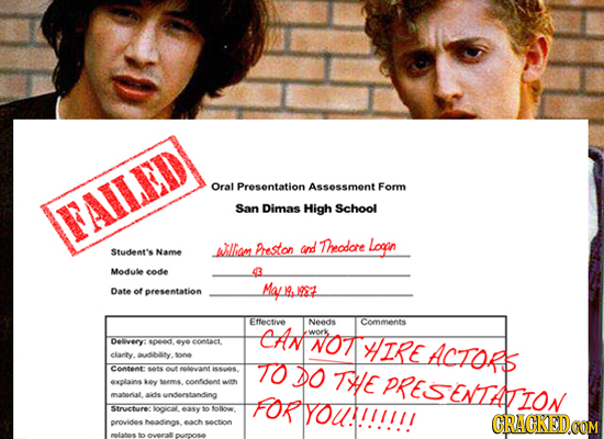 Oral Presentation Assessment Form LALLED San Dimas High School ullicet Preston and Theodore logn Student's Name Module code Ma/.9 Date of presentation