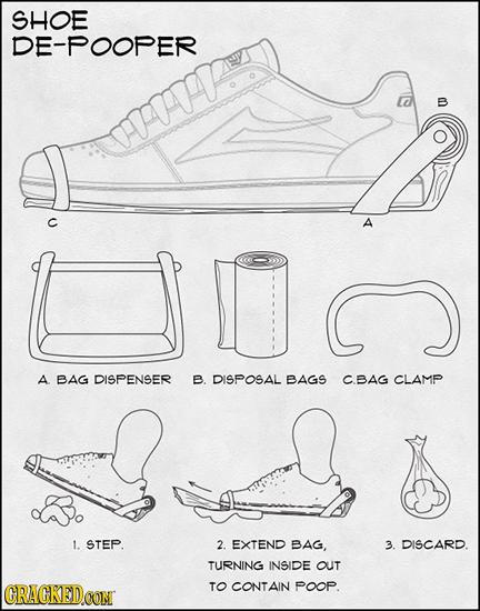 SHOE DE-POOPER B HAAP.E A A BAG DISPENSER B. DISPOSAL BAGS C.BAG CLAMP 1. STEP. 2. EXTEND BAG, 3. DISCARD. TURNING INSIDE OUT CRACKEDCON TO CONTAIN PO