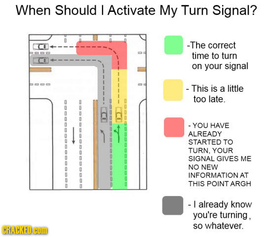 When Should I Activate My Turn Signal? -The correct time to turn on your signal - This is a little too late. -YOU HAVE ALREADY STARTED TO TURN, YOUR S