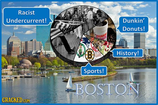 Racist Undercurrent! Dunkin' Donuts! OUNKIN RE B- B History! Sports! BOSTON CRACKEDCO