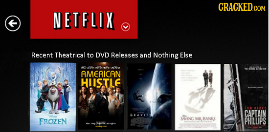 NETFLIX Recent Theatrical to DVD Releases and Nothing Else AMERICAN HUISTLF CAPTAIN FROZEN SING MRL BANKS PHILLIPS