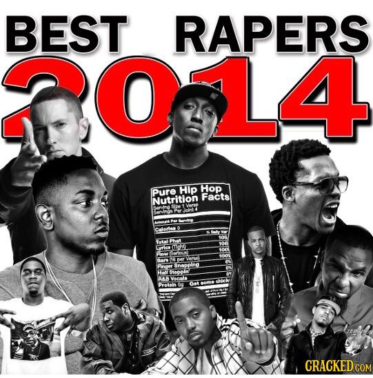 BEST RAPERS 2014 Pure Hip Hop. Facts Nutrition Serving sizo Vere Micint 4 Sarvinds Por anerd Calertes fotal Phot 100 yries U1c 100 Flowe Serlous Verel