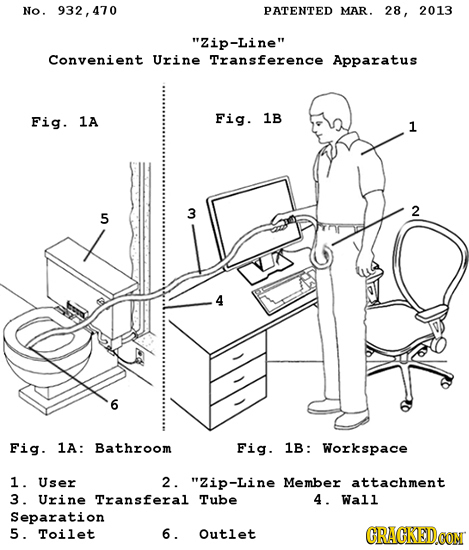The 26 Stupidest Invention Ideas (You'd Use Every Day)