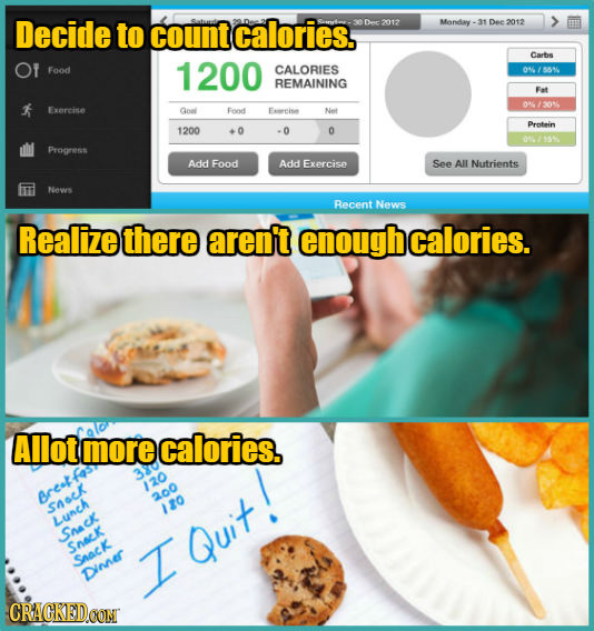 Decide to count calories. 2012 Moniday- Dee 2012 Carts Or Food 1200 CALORIES REMAINING Fat # o Exercise anat Food Faerise Net Protein 1200 0 .0 0 Prog