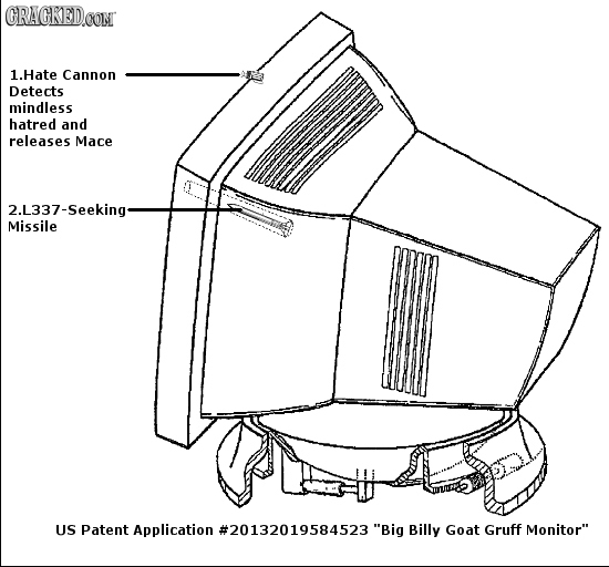 CRAGKEDCOM 1.Hate Cannon Detects mindless hatred and releases Mace 2.L337-Seeking Missile US Patent Application #20132019584523 Big Billy Goat Gruff