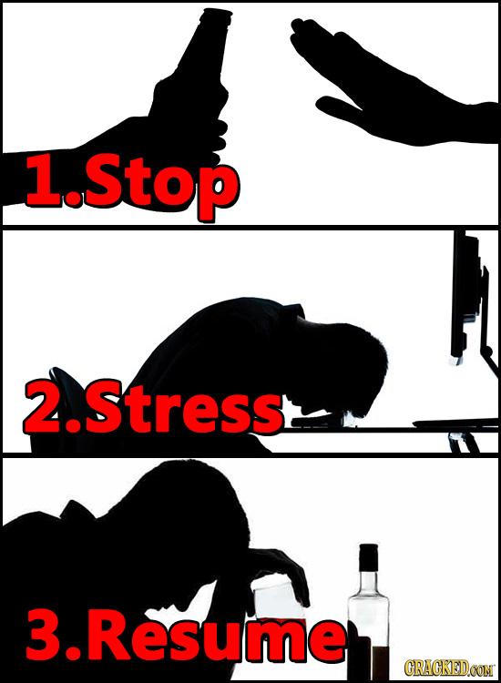 1 Stop 2.Stress Resume CRACKEDCON