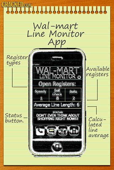 CRAGKEDCON, Wal-mart Line Monitor App Register types WAL-MART Available LINE MONITOR registers Open Reaistens: Spesaly Self Balts Cnack 2 Average Line