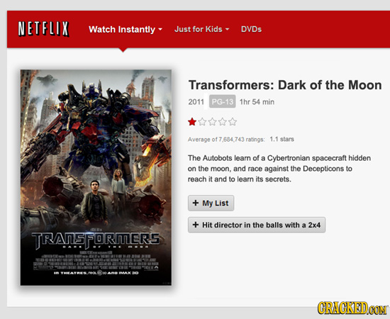 NETFLIX Watch Instantly Just for Kids DVDs Transformers: Dark of the Moon 2011 PG-13 1hr 54 min Average of 7.684 ratings: 1.1 stars The Autobots learn