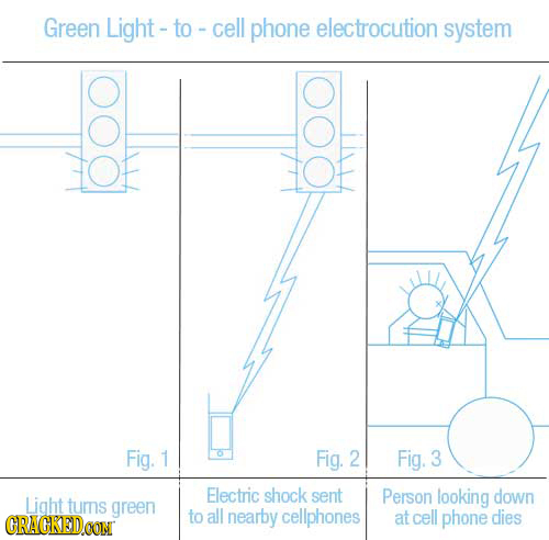 Green Light - to cell phone electrocution system Fig. 1 Fig. 2 Fig. 3 Electric shock sent Person looking down Light turns green to all CRACKEDCON near