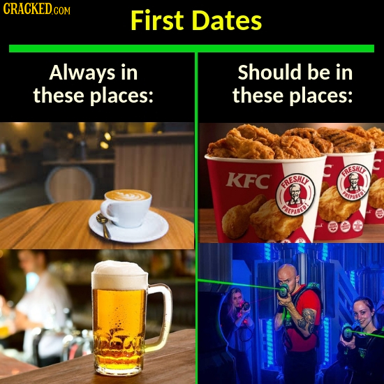 CRACKED.COM First Dates Always in Should be in these places: these places: KFC TRESHLE RESHC EPLIO PREPAREO 500040.