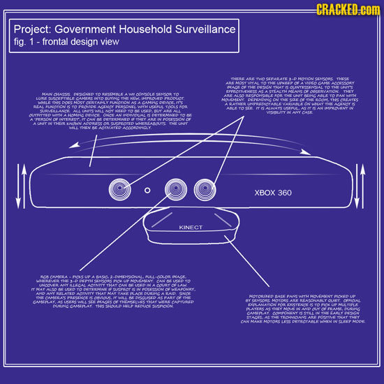 CRACKED cOM Project: Government Household Surveillance fig. - frontal design view TO CERACANE MONON CENORS THece 10EEP MAC THAT G LNEOCENRLAL YONI MAN
