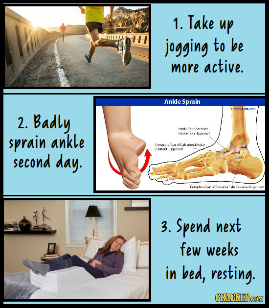 1. Take up jogging to be more active. Ankle Sprain ePalnA 5it.com 2. Badly Partisl at Ataricy sprain ankle fibua-lbia Licamset Corrrnimim Tuar i-kular