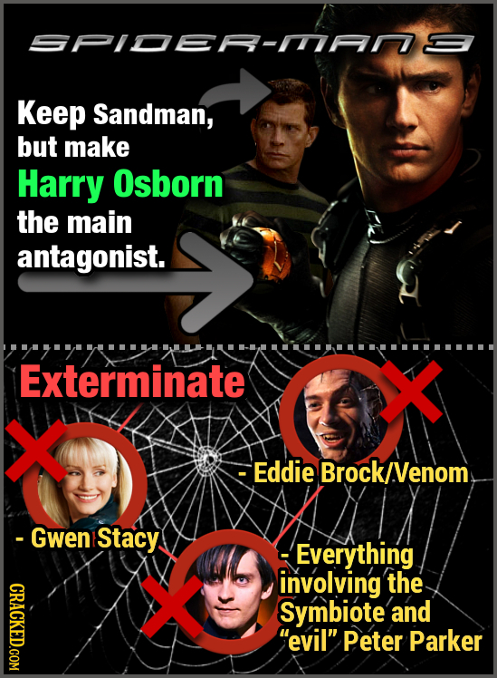 9PIER-9NA Keep Sandman, but make Harry Osborn the main antagonist. Exterminate -Eddie Brock/Venom - Gwen Stacy Everything involving the CRACKED.COM Sy