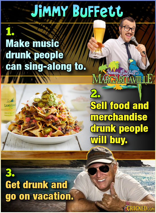 JiMMY BuFFett 1. Make music drunk people can sing-along to. Barfaties MARGARITAVILLE besin 2. Sell food and LANDSKO merchandise drunk people will buy.